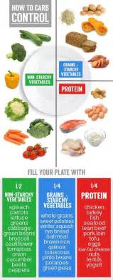 best 25 portion plate ideas on pinterest healthy food plate food portion control and food