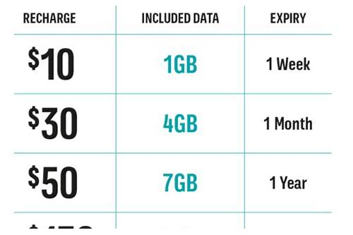 optus deals for over 50s