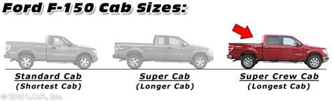 differance between supercab and crewcab on f150 truck difference between ford crew cab and supercrew