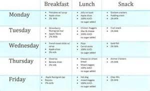 diet plan indian for weight loss diet plan
