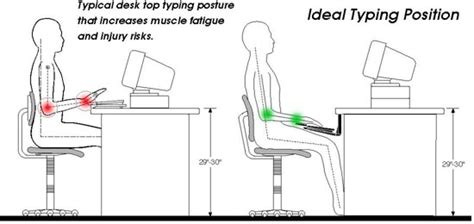 shoulder pain from sitting at desk relieving shoulder neck and upper back pain ergoprise
