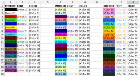 Interior Colorindex by Uso De Colores En Excel Con Macros Exceleinfo