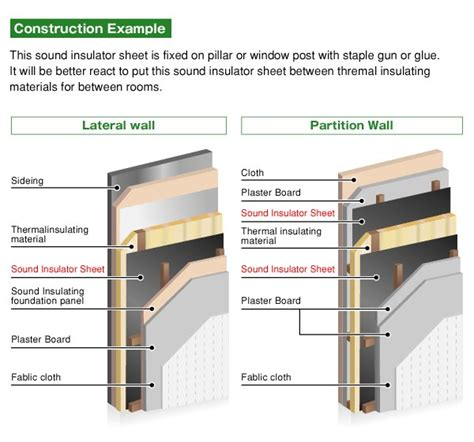 how to sound proof a bedroom wall ceiling sound proof sheet construction material