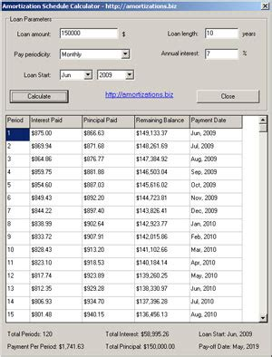 Amortization Table Calculator by Mortgage Amortization Table Generator