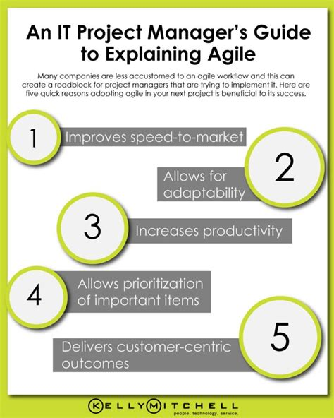 an it project manager s guide to explaining agile project management project
