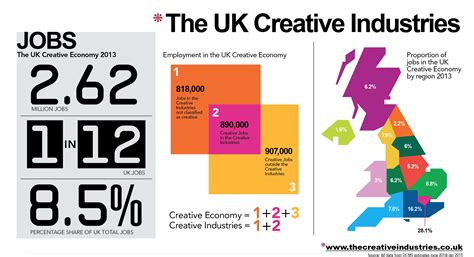 Layout Artist Jobs Uk | what is the real value of art education