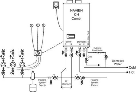 standard household wiring diagram for thermostat get