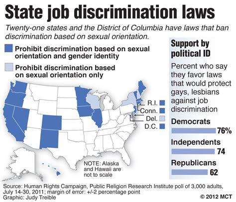 senators consider discrimination bill the baylor lariat