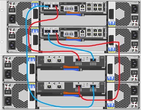 Ds4243 Disk Shelf Specs by Solved Wiring Guide For Fas2240 4 Ds4243 Shelf Netapp