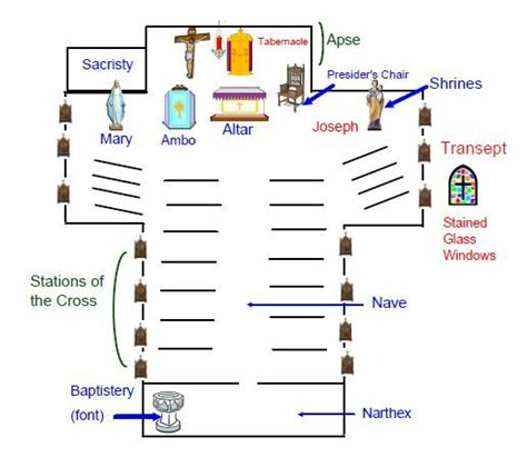 layout of catholic church building 28 best images about vestments vessels on pinterest