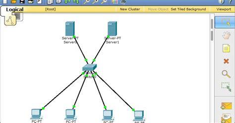 membuat jaringan rumah ilmu is science cara membuat jaringan server sederhana