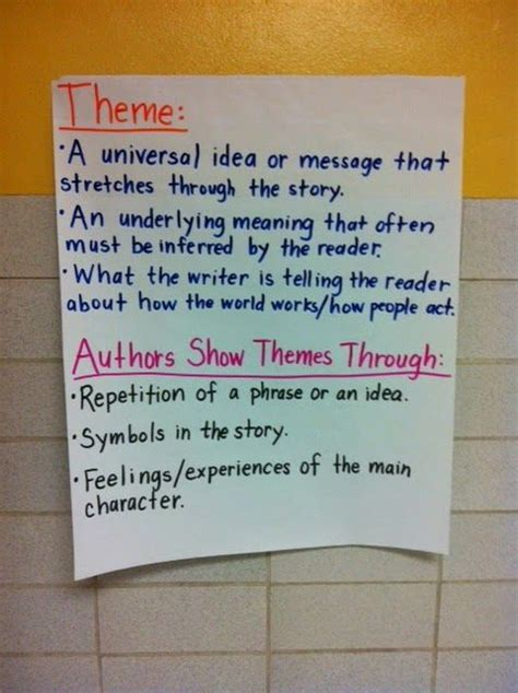 themes in literature anchor chart theme anchor chart like the quot authors show theme through