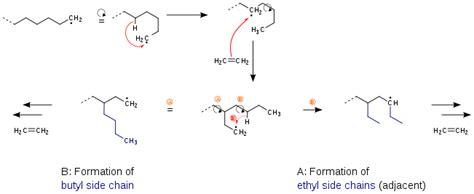 Ethyl Vinyl Acetate Vs Polypropylene - polyethylene
