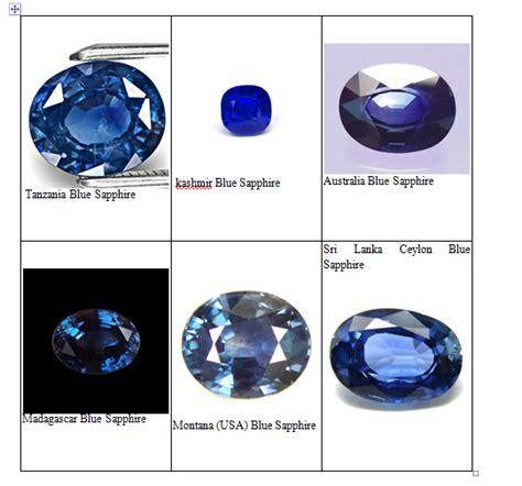 Understanding Pricing of Blue sapphire gemstones