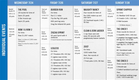 crossfit workout program for crossfit wod