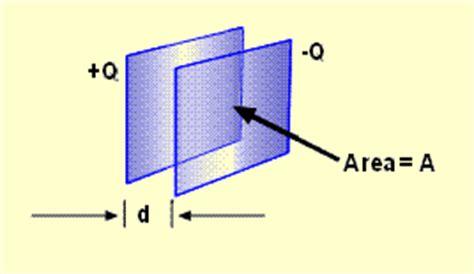 capacitor de placas paralelas calculo de la capacitancia capacitor de placas paralelas