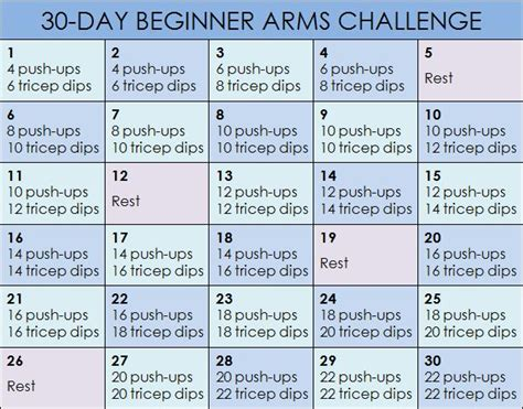 the 30 day arm challenge 30 day arm challenge from to