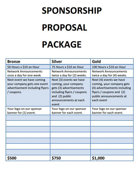 Sponsorship Package Template 19 Sle Sponsorship Proposal Templates Sle Templates
