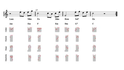 beauty and the beast chord beauty and the beast ukulele sheet music guitar chords