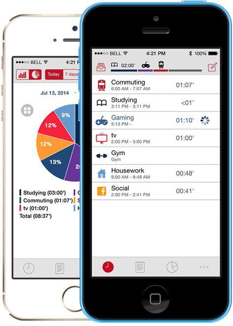 Apple Yg 2 Jutaan 13 aplikasi ios dan android yg bisa mengasah otak anda insightmac