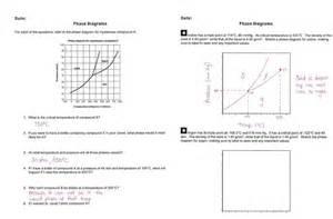 phase diagram worksheet answer key diagram pinterest
