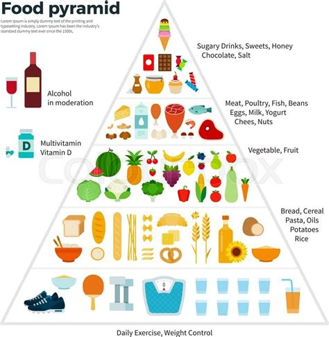 alimentazione quantit healthy concept food guide pyramid of vegetables