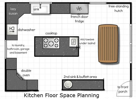 floor space planner 23 ideas for small kitchen remodeling sn desigz