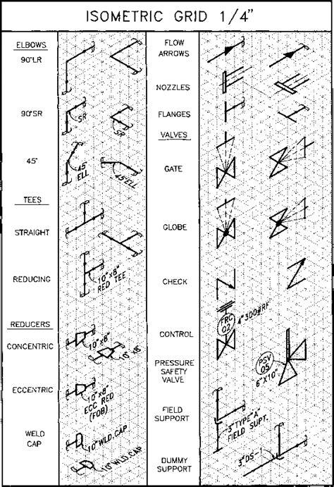 tp3 tp4 itpa piping systems civil engineering handbook