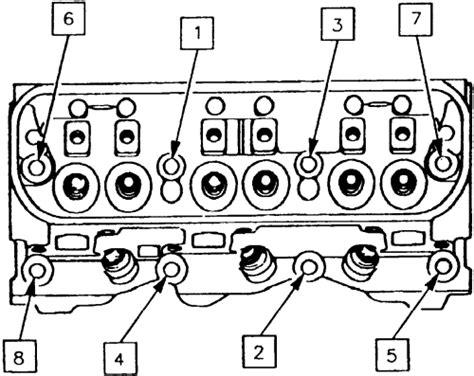 1999 daewoo nubira head bolt removal diagram repair guides engine mechanical components cylinder head autozone com