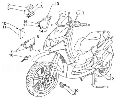 piaggio beverly 200 b200 electrical devices