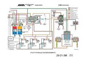Emergency Braking System Project Pdf Agusta A109e Brake System Page 2 Pprune Forums