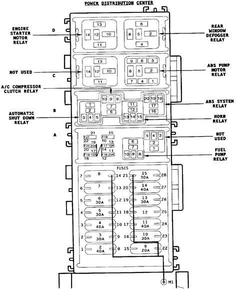 jeep grand cherokee fuse box diagram wiring diagram