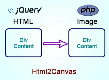 php div convert div to image using jquery php html canvas