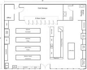 convenience store floor plan layout dash interior hand drawn designs
