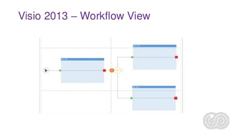 visio studio 2013 sharepoint 2013 as a bpm workflow management system
