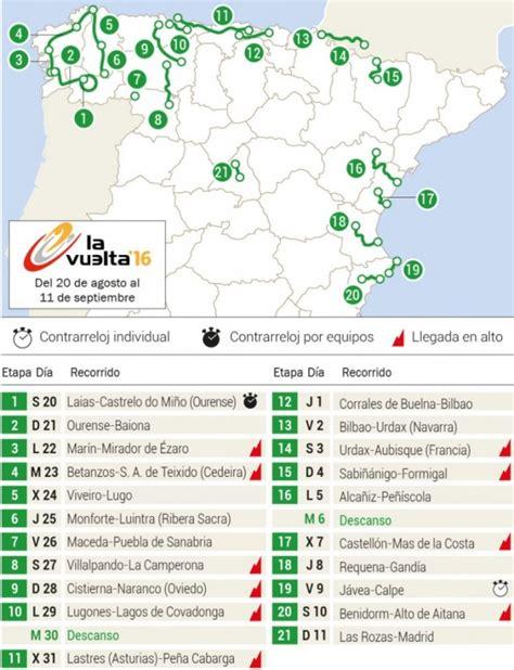 la vuelta a la 8469602527 vuelta 2016 route and stages