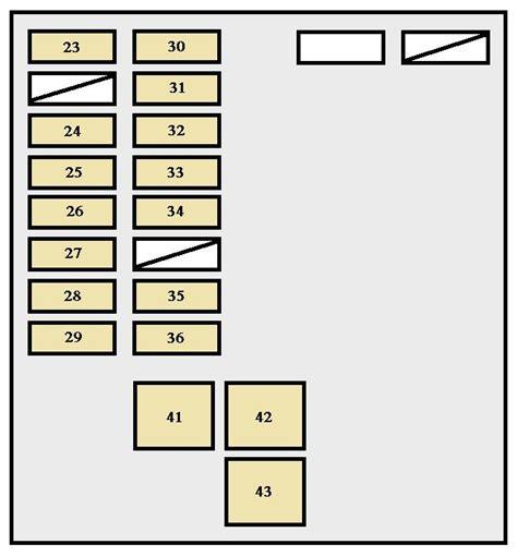 1996 toyota avalon fuse box diagram wiring diagram with