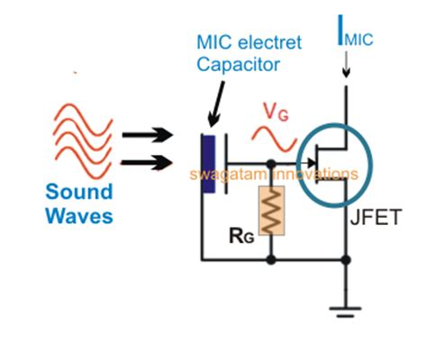 how does a capacitor microphone work how electret microphones work