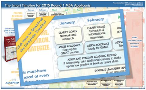 Mba Application Timeline by Ready To Start Your 2015 Mba Application Journey