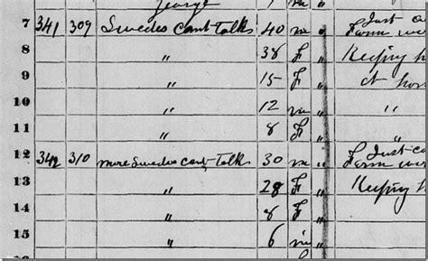 the ancestry insider dumbfinding census enumerator