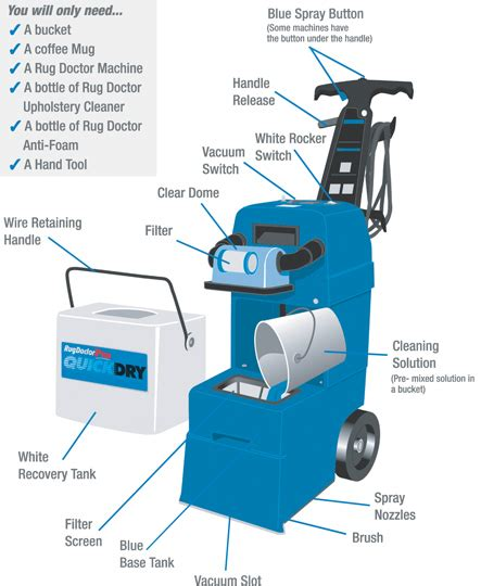 rug doctor mighty pro x3 attachments rug doctor carpet cleaner review 2016