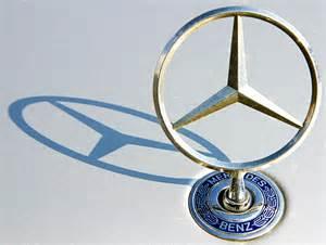 Sign Of Mercedes Mercedes Sign Brand