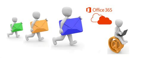 migrate  email   domain  gmail exchange
