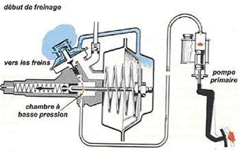 Simple Servo Tester By Alfa Omegas r 233 fection servofrein hydrovac duvyorg