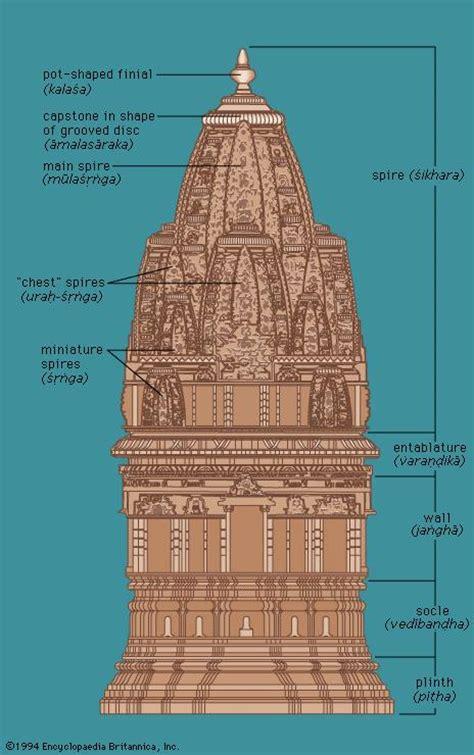 indian temple architecture architectural style britannica