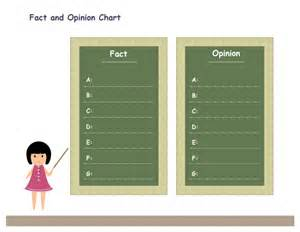 Opinion Template by Fact Opinion Graphic Organizers Free Templates