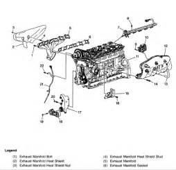 diagram of v8 5 3 engine for 2008 chevy trailblazer autos post