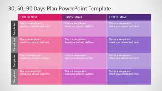 30 60 90 Day Sales Plan Template Free Sle by 30 60 90 Days Plan Powerpoint Template Slidemodel