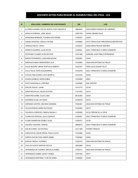 lista final de directores y subdirectores aptos para el examen lista ica