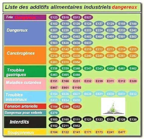 additivo alimentare liste des additifs alimentaires dangereux pour la sant 233